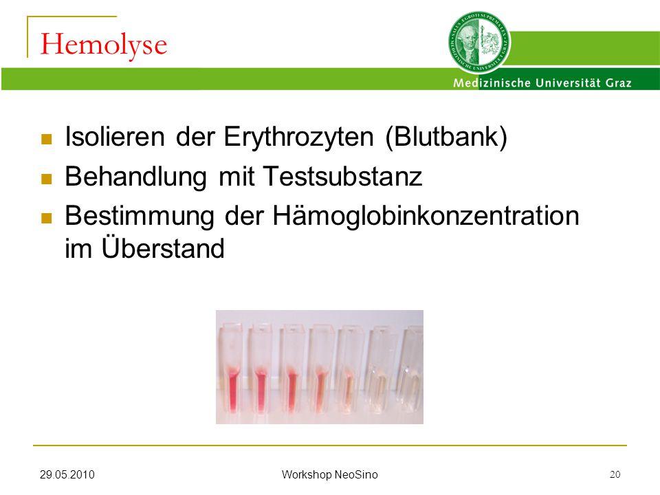 29.05.2010 Workshop NeoSino 20 Isolieren der Erythrozyten (Blutbank) Behandlung mit Testsubstanz Bestimmung der Hämoglobinkonzentration im Überstand H