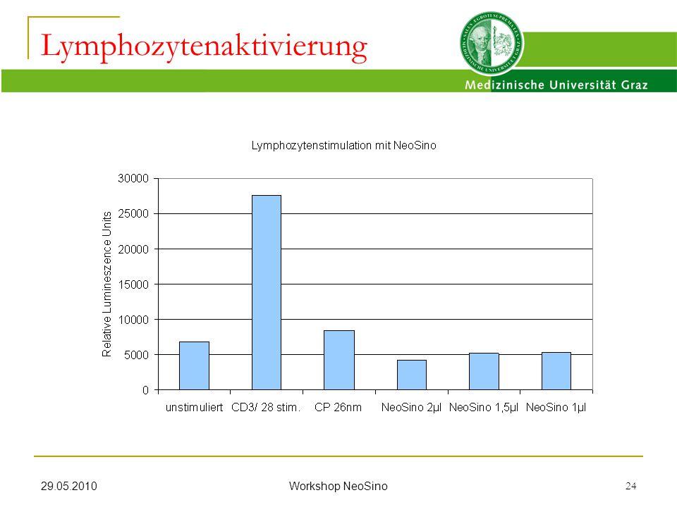 29.05.2010 Workshop NeoSino 24 Lymphozytenaktivierung