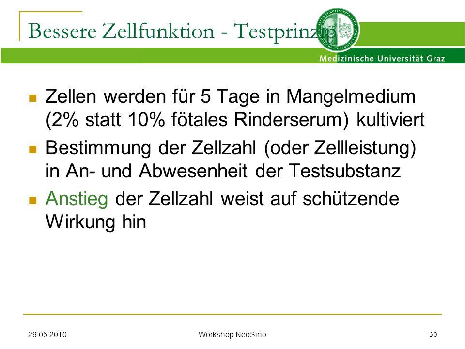 29.05.2010 Workshop NeoSino 30 Zellen werden für 5 Tage in Mangelmedium (2% statt 10% fötales Rinderserum) kultiviert Bestimmung der Zellzahl (oder Ze