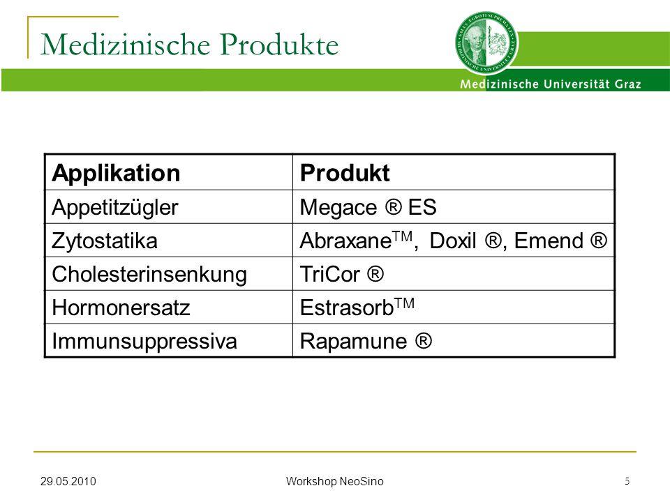 29.05.2010 Workshop NeoSino 5 Medizinische Produkte ApplikationProdukt AppetitzüglerMegace ® ES ZytostatikaAbraxane TM, Doxil ®, Emend ® Cholesterinse