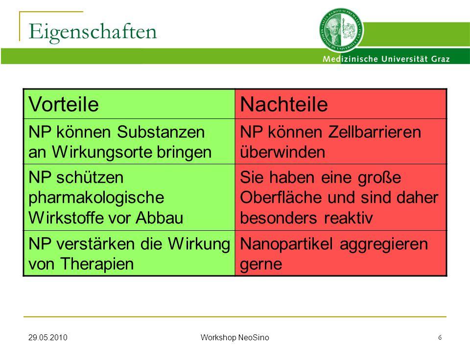 29.05.2010 Workshop NeoSino 6 Eigenschaften VorteileNachteile NP können Substanzen an Wirkungsorte bringen NP können Zellbarrieren überwinden NP schüt