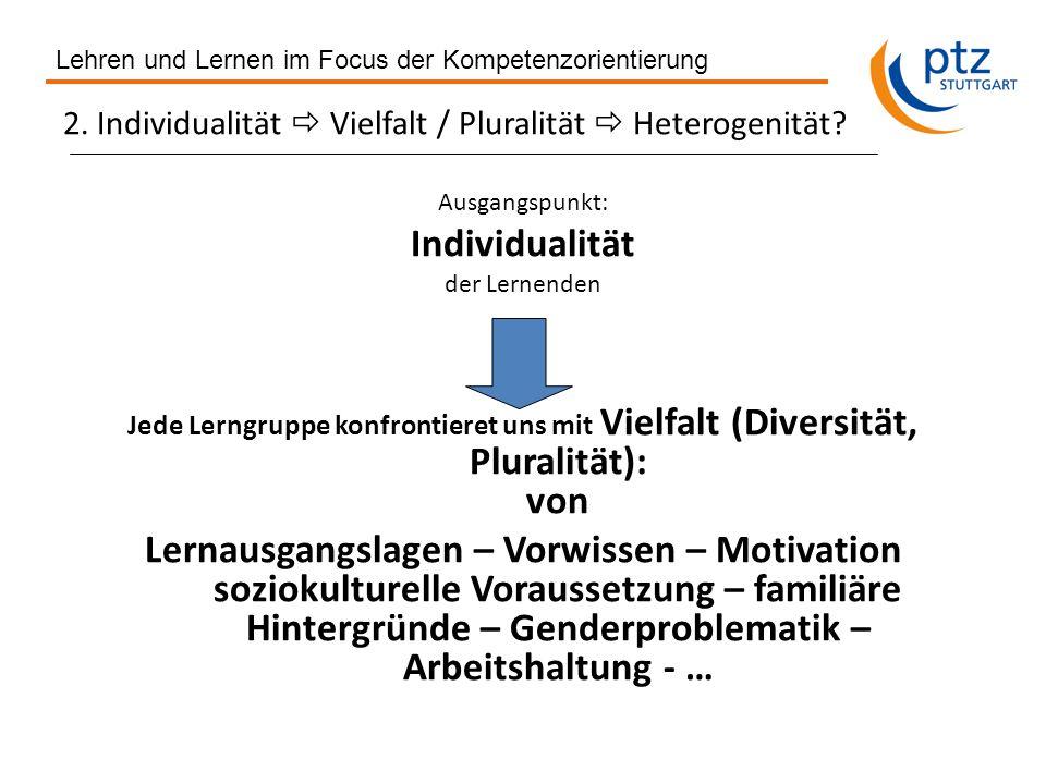 2. Individualität  Vielfalt / Pluralität  Heterogenität.