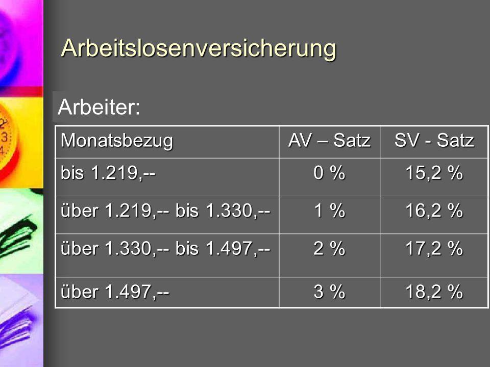 SV-Beitrag Arbeiter 17,20 % SV i.e.S 0,5 % KU 0,5 %WF 18,20 % SV i.w.S.
