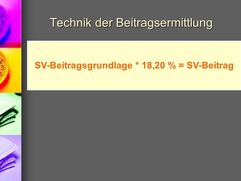Technik der Beitragsermittlung SV-Beitragsgrundlage * 18,20 % = SV-Beitrag