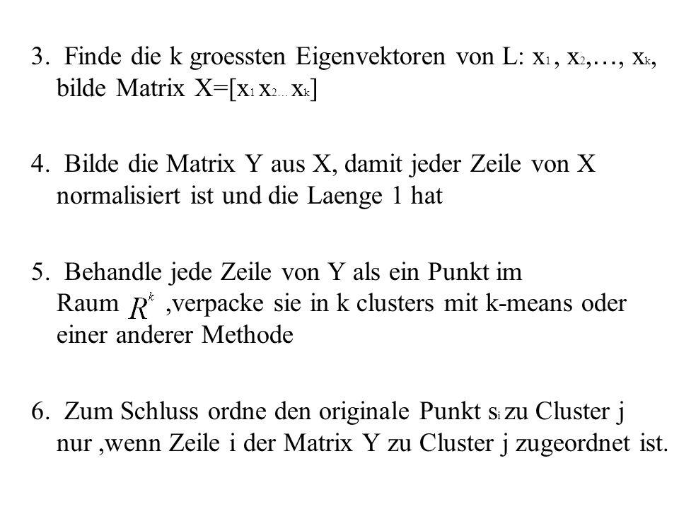 3. Finde die k groessten Eigenvektoren von L: x 1, x 2, …, x k, bilde Matrix X=[x 1 x 2… x k ] 4.