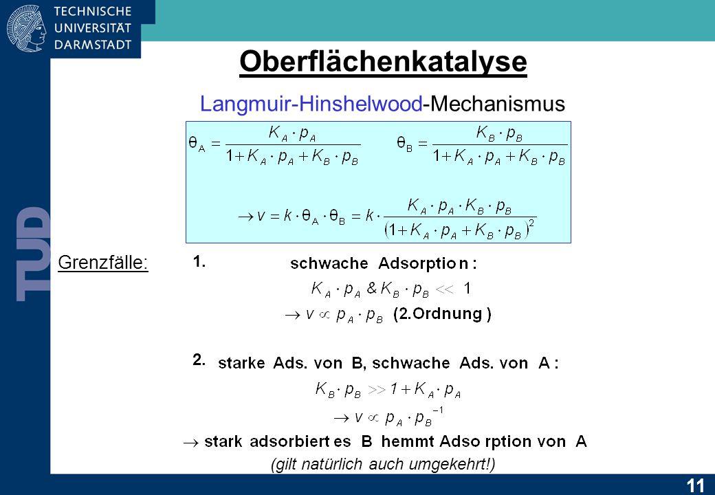 Oberflächenkatalyse Langmuir-Hinshelwood-Mechanismus 1.