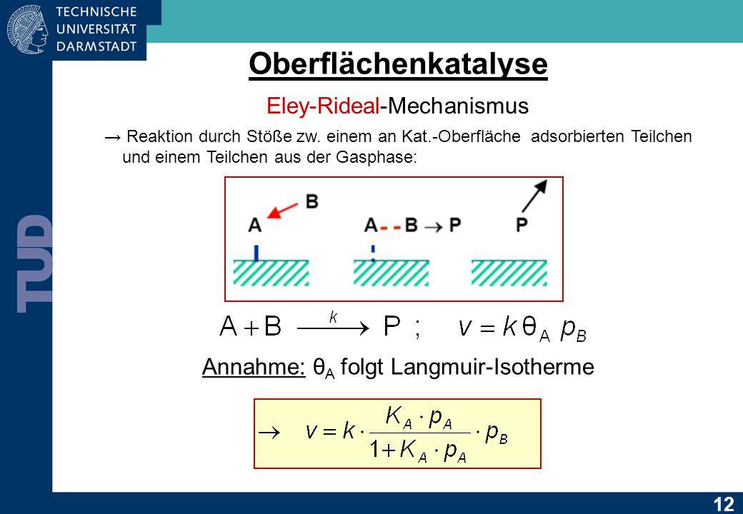 Oberflächenkatalyse Eley-Rideal-Mechanismus → Reaktion durch Stöße zw.