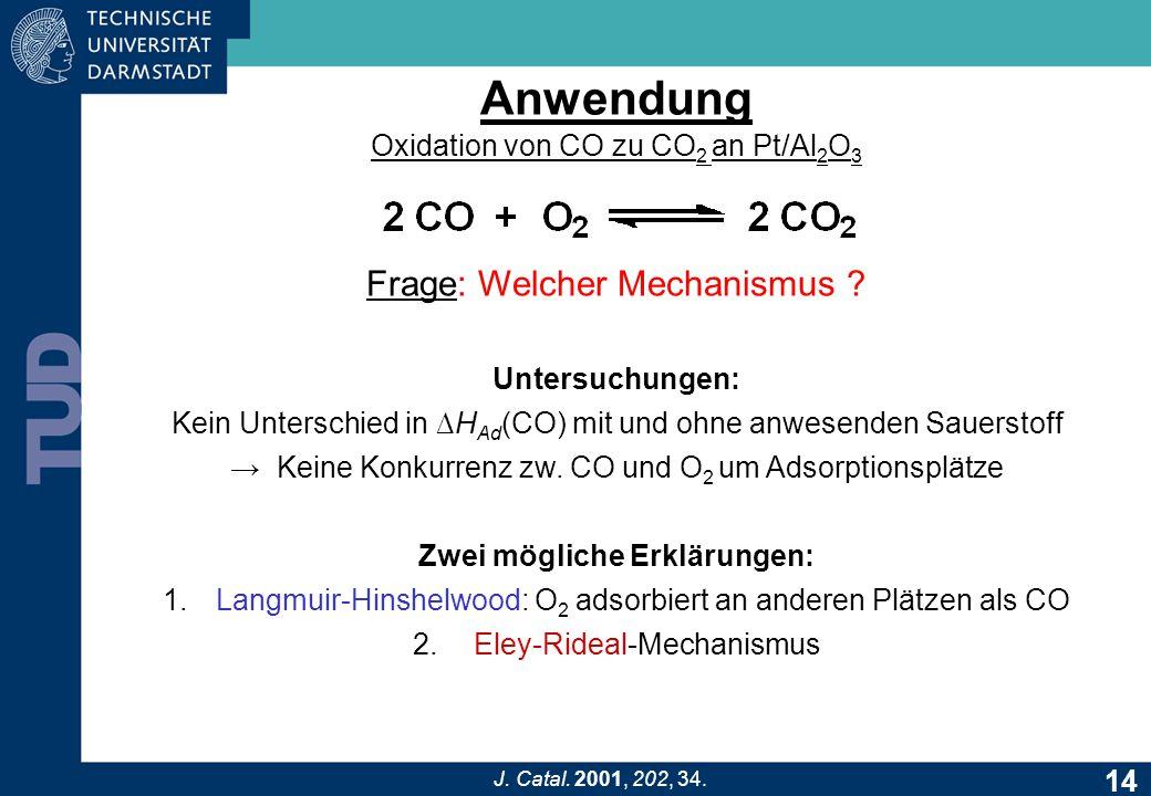 Anwendung Oxidation von CO zu CO 2 an Pt/Al 2 O 3 Frage: Welcher Mechanismus .