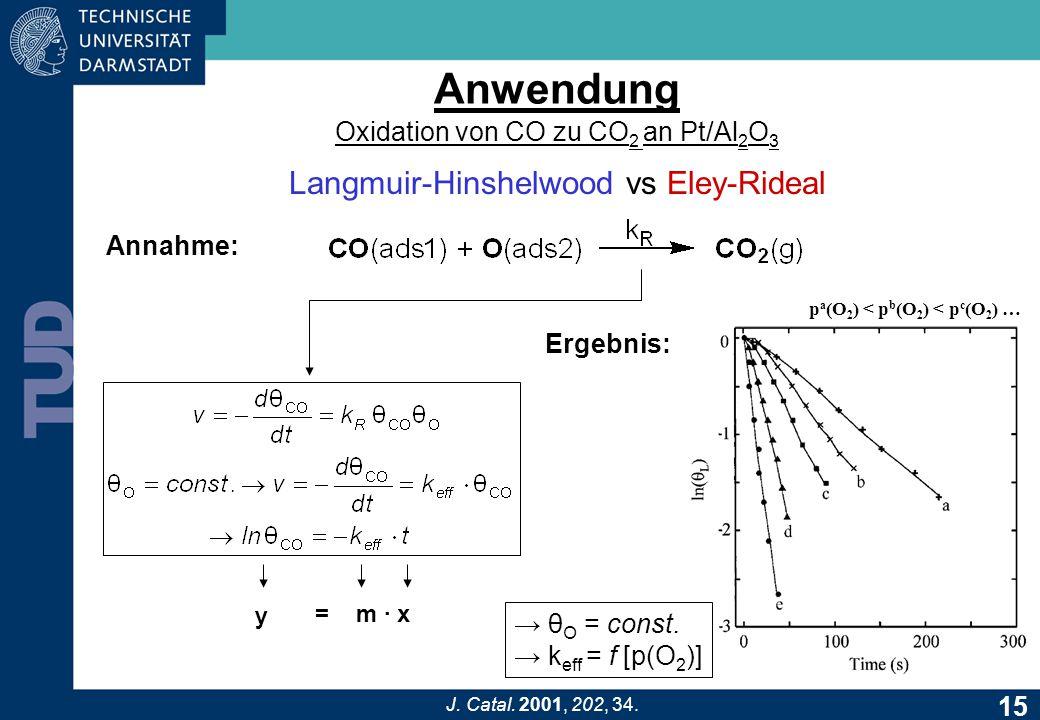 Anwendung Oxidation von CO zu CO 2 an Pt/Al 2 O 3 Langmuir-Hinshelwood vs Eley-Rideal Annahme: Ergebnis: → θ O = const.