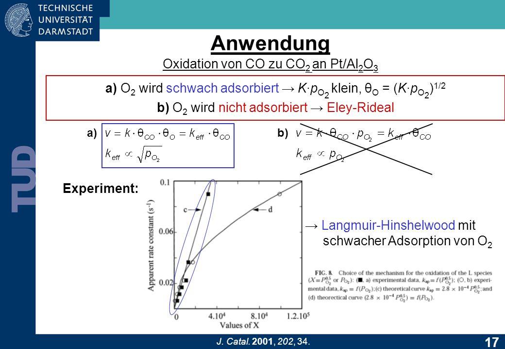17 Anwendung Oxidation von CO zu CO 2 an Pt/Al 2 O 3 a) O 2 wird schwach adsorbiert → K∙p O 2 klein, θ O = (K∙p O 2 ) 1/2 b) O 2 wird nicht adsorbiert → Eley-Rideal a)b) Experiment: → Langmuir-Hinshelwood mit schwacher Adsorption von O 2 J.