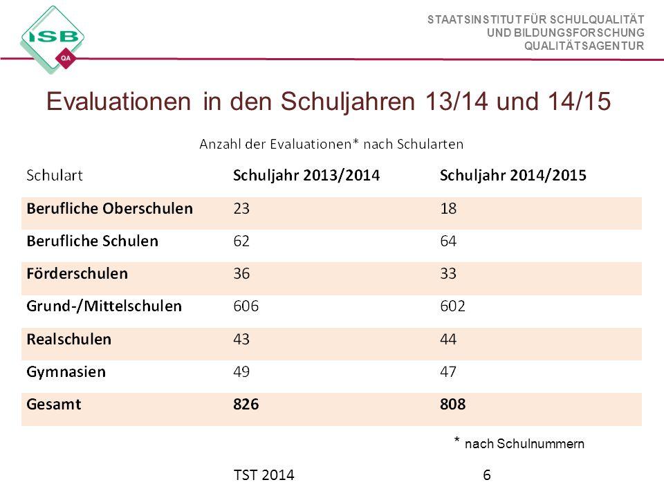 STAATSINSTITUT FÜR SCHULQUALITÄT UND BILDUNGSFORSCHUNG QUALITÄTSAGENTUR TST 20147 Evaluierte Schulen* seit 2011/2012 *nach Schulnummern