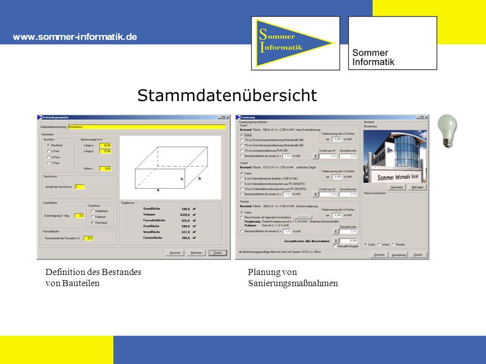 Stammdatenübersicht Definition des Bestandes von Bauteilen Planung von Sanierungsmaßnahmen