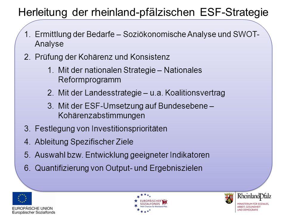 Herleitung der rheinland-pfälzischen ESF-Strategie 1.Ermittlung der Bedarfe – Soziökonomische Analyse und SWOT- Analyse 2.Prüfung der Kohärenz und Kon
