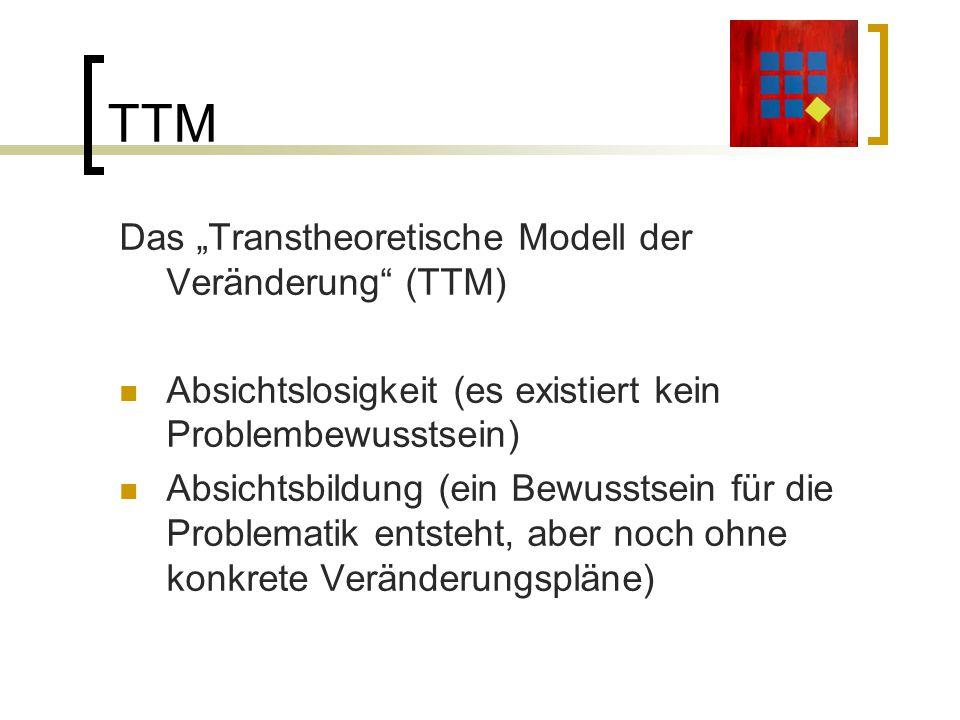 """TTM Das """"Transtheoretische Modell der Veränderung"""" (TTM) Absichtslosigkeit (es existiert kein Problembewusstsein) Absichtsbildung (ein Bewusstsein für"""