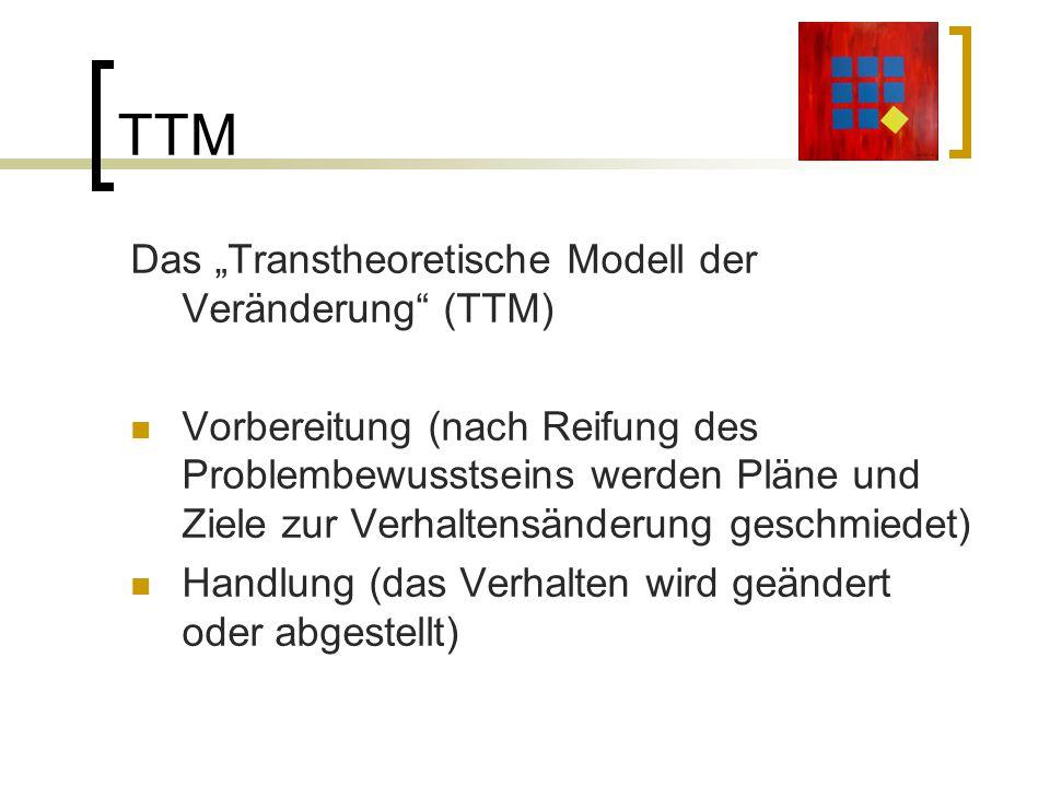 """TTM Das """"Transtheoretische Modell der Veränderung"""" (TTM) Vorbereitung (nach Reifung des Problembewusstseins werden Pläne und Ziele zur Verhaltensänder"""