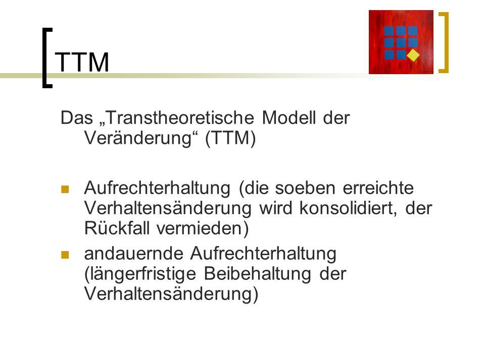 """TTM Das """"Transtheoretische Modell der Veränderung"""" (TTM) Aufrechterhaltung (die soeben erreichte Verhaltensänderung wird konsolidiert, der Rückfall ve"""