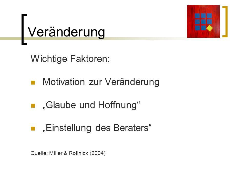 """Veränderung Wichtige Faktoren: Motivation zur Veränderung """"Glaube und Hoffnung"""" """"Einstellung des Beraters"""" Quelle: Miller & Rollnick (2004)"""