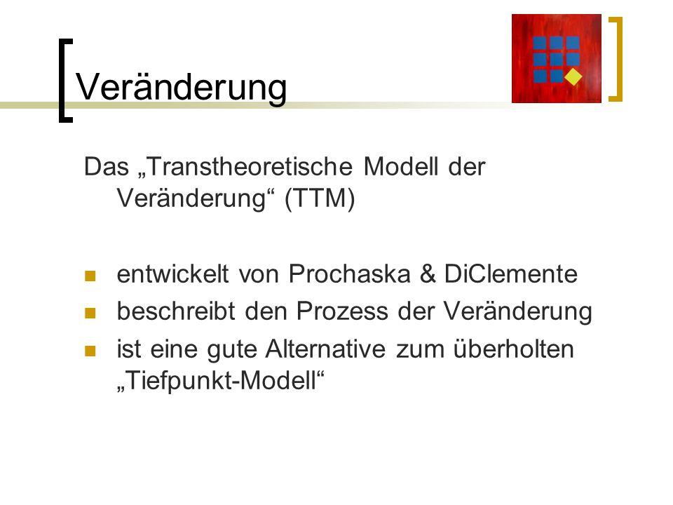 """Veränderung Das """"Transtheoretische Modell der Veränderung"""" (TTM) entwickelt von Prochaska & DiClemente beschreibt den Prozess der Veränderung ist eine"""
