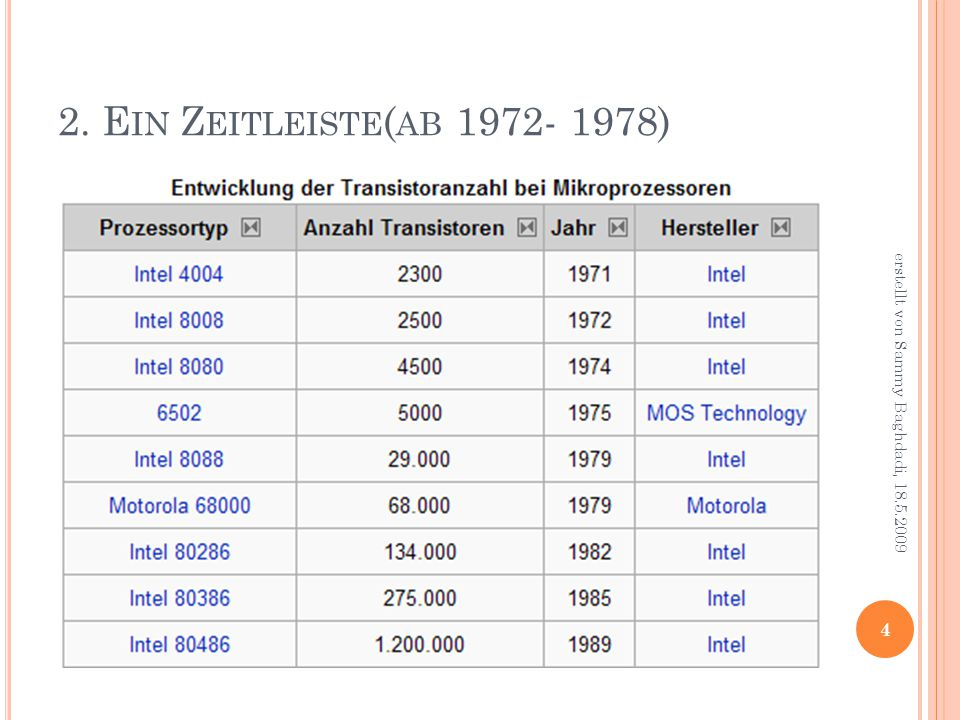 2. E IN Z EITLEISTE ( AB 1972- 1978) 4 erstellt von Sammy Baghdadi, 18.5.2009
