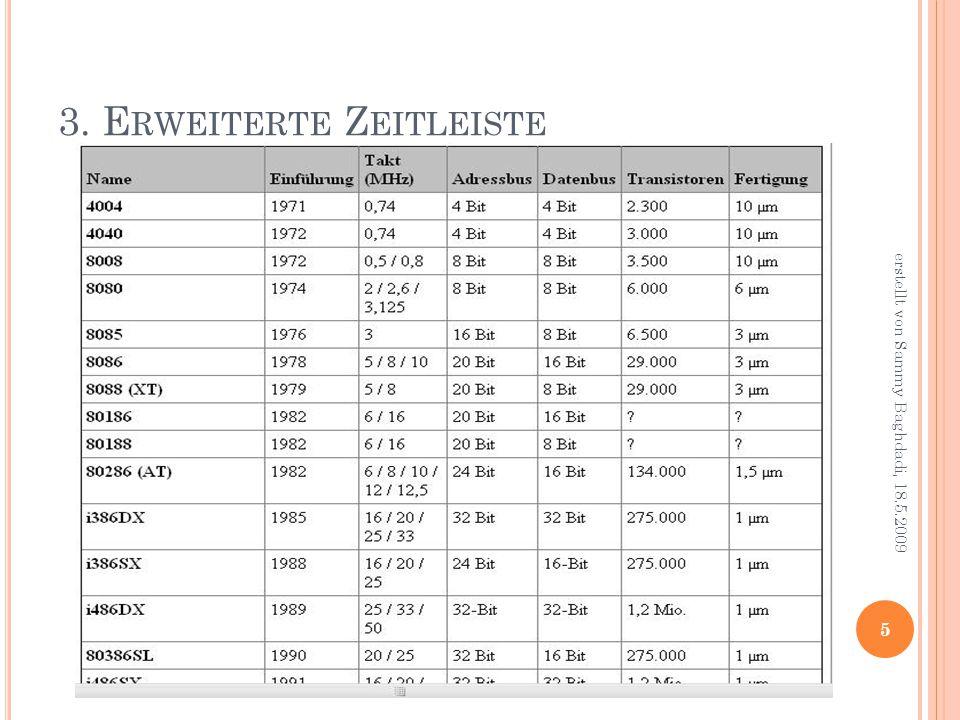 3. E RWEITERTE Z EITLEISTE 5 erstellt von Sammy Baghdadi, 18.5.2009