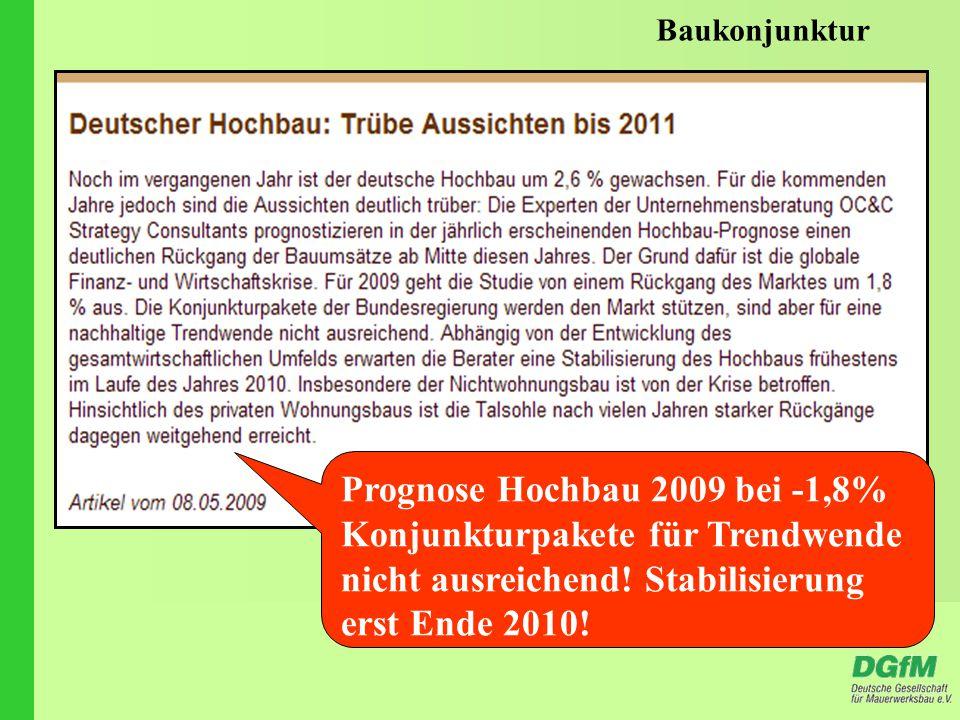 Baukonjunktur Prognose Hochbau 2009 bei -1,8% Konjunkturpakete für Trendwende nicht ausreichend.