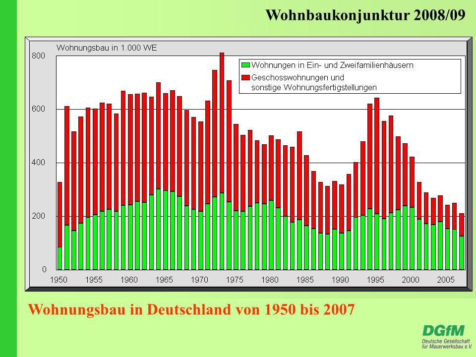 Wohnbaukonjunktur 2008/09 Wohnungsbau in Deutschland von 1950 bis 2007