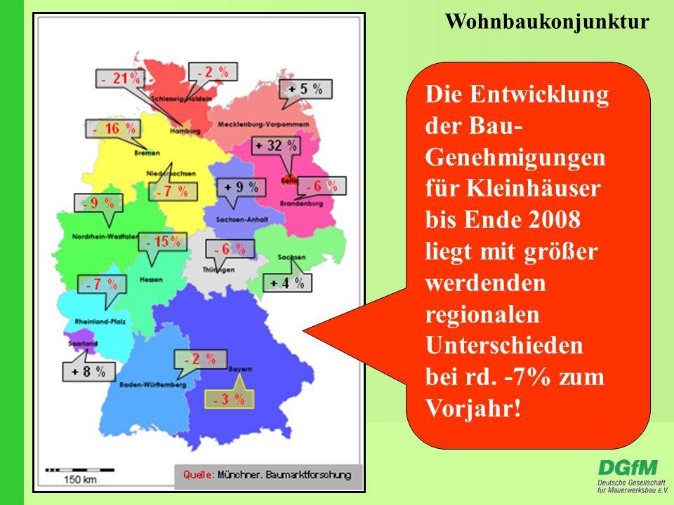 Die Entwicklung der Bau- Genehmigungen für Kleinhäuser bis Ende 2008 liegt mit größer werdenden regionalen Unterschieden bei rd.