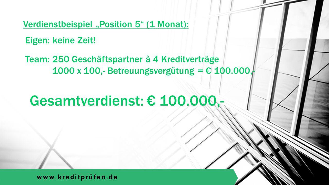 """www.kreditprüfen.de Verdienstbeispiel """"Position 5 (1 Monat): Team: 250 Geschäftspartner à 4 Kreditverträge 1000 x 100,- Betreuungsvergütung = € 100.000,- Eigen: keine Zeit."""