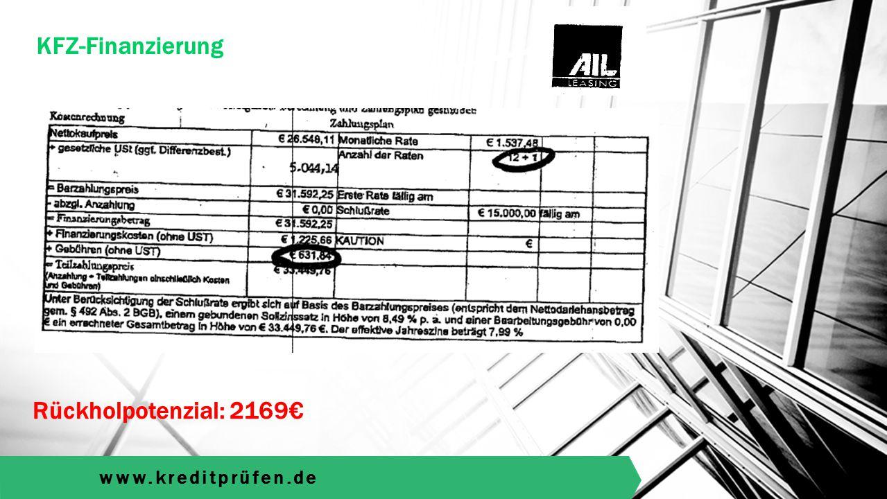 www.kreditprüfen.de KFZ-Finanzierung