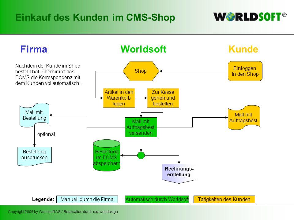 Copyright 2006 by Worldsoft AG / Realisation durch rsu-webdesign Einkauf des Kunden im CMS-Shop FirmaWorldsoftKunde Mail mit Auftragsbest.