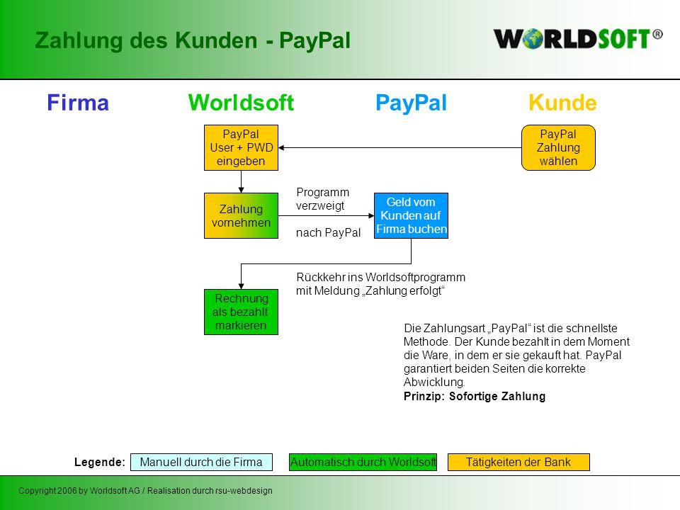 """Copyright 2006 by Worldsoft AG / Realisation durch rsu-webdesign Zahlung des Kunden - PayPal FirmaWorldsoftKunde Manuell durch die FirmaAutomatisch durch WorldsoftTätigkeiten der Bank Legende: Die Zahlungsart """"PayPal ist die schnellste Methode."""