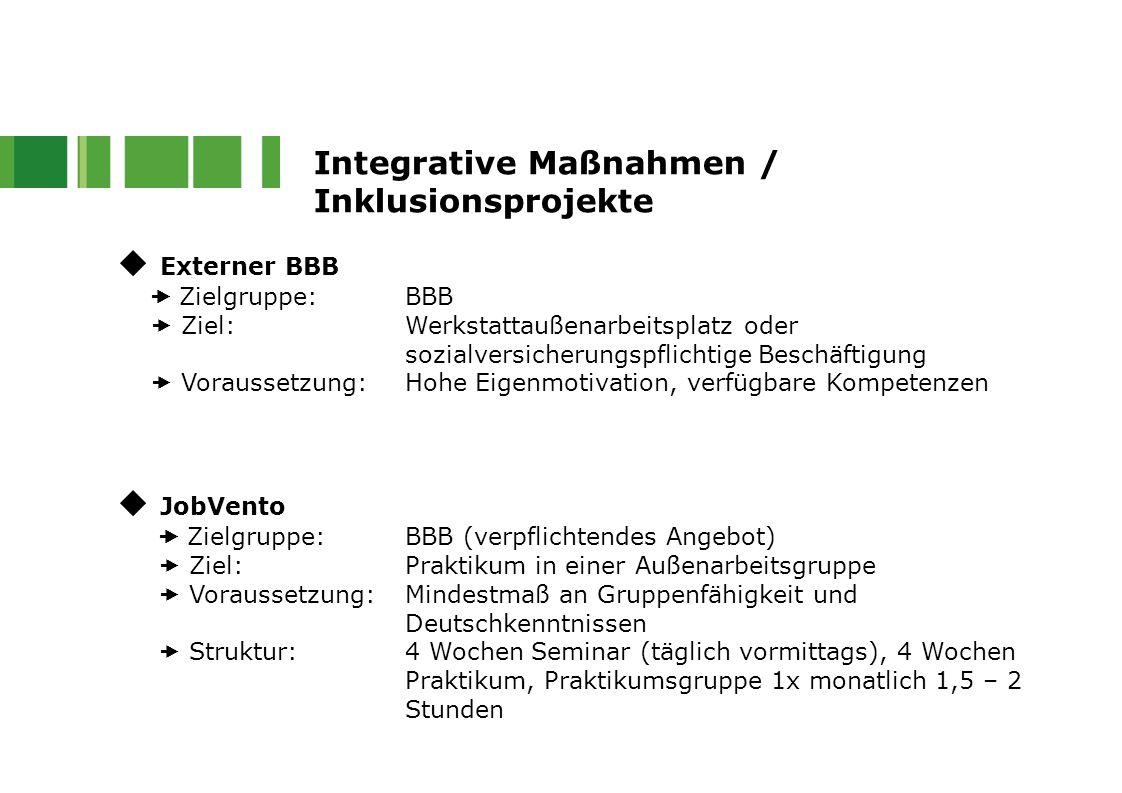 Integrative Maßnahmen / Inklusionsprojekte  Externer BBB  Zielgruppe:BBB  Ziel: Werkstattaußenarbeitsplatz oder sozialversicherungspflichtige Besch