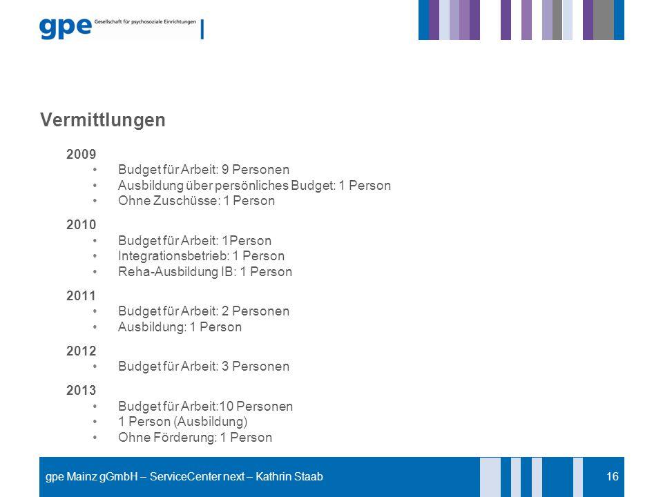 Vermittlungen 2009 Budget für Arbeit: 9 Personen Ausbildung über persönliches Budget: 1 Person Ohne Zuschüsse: 1 Person 2010 Budget für Arbeit: 1Perso