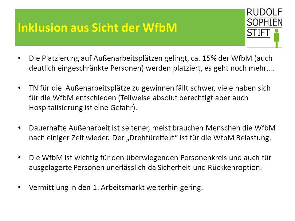 Inklusion aus Sicht der WfbM Bewährte Methoden: Inklusion als Gesamtauftrag der WfbM verstehen und kommunizieren (Konferenzen, Tagungen intern und extern).