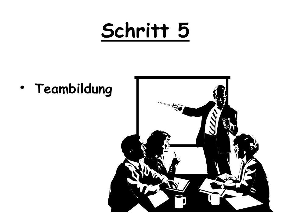 Schritt 4 Clearing Welche Fachbereiche sind betroffen und werden am Team beteiligt