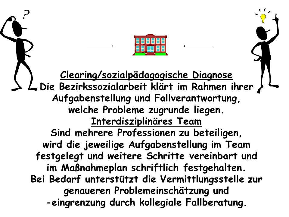 F a l l b e i s p i e l s Erziehungsproblem eines Kindes s Lehrerin stellt massive Auffälligkeiten im Sozialverhalten fest - 2 -