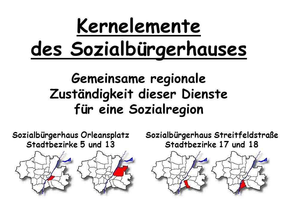 Kernelemente des Sozialbürgerhauses Weitgehende Zusammenführung der bürgerorientierten Dienste unter einem Dach