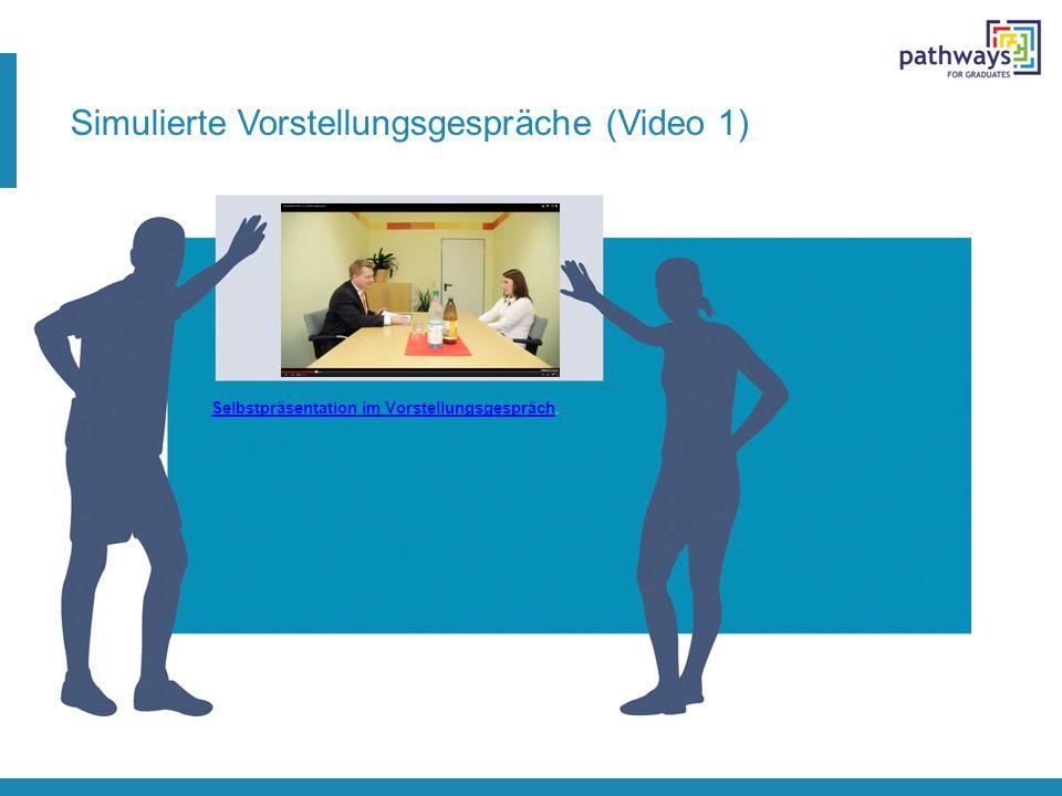 Simulierte Vorstellungsgespräche (Video 1) Selbstpräsentation im VorstellungsgesprächSelbstpräsentation im Vorstellungsgespräch.