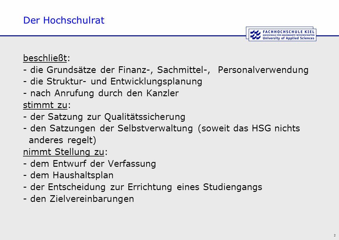 3 Der Hochschulrat empfiehlt: - die Forschungsschwerpunkte - die Lehrschwerpunkte und die Struktur des Lehrangebotes - die Profilbildung überwacht: - die Zielvereinbarungen