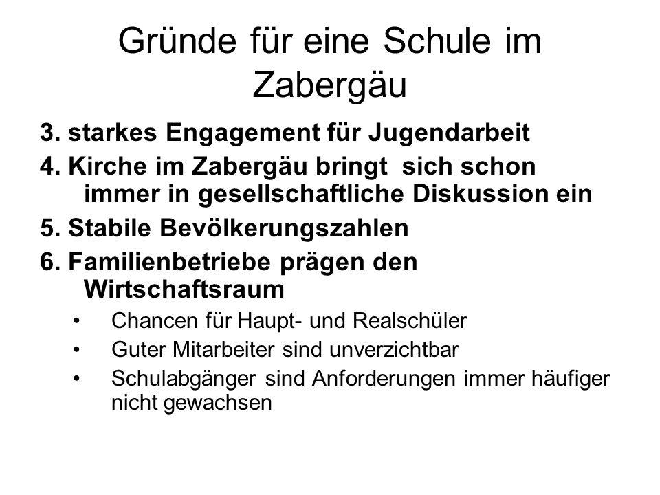 Gründe für eine Schule im Zabergäu 3. starkes Engagement für Jugendarbeit 4.