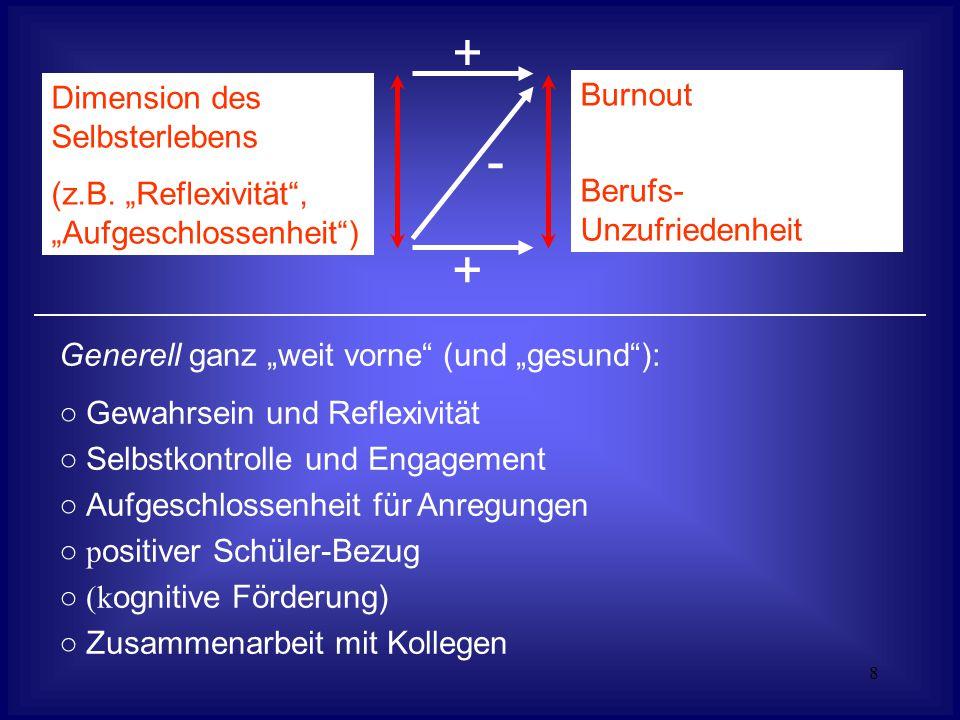 8 Dimension des Selbsterlebens (z.B.