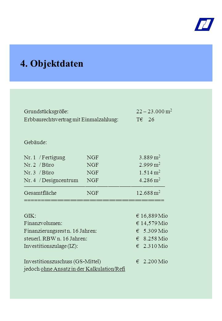 4. Objektdaten Grundstücksgröße:22 – 23.000 m 2 Erbbaurechtsvertrag mit Einmalzahlung:T€ 26 Gebäude: Nr. 1 / FertigungNGF 3.889 m 2 Nr. 2 / BüroNGF 2.