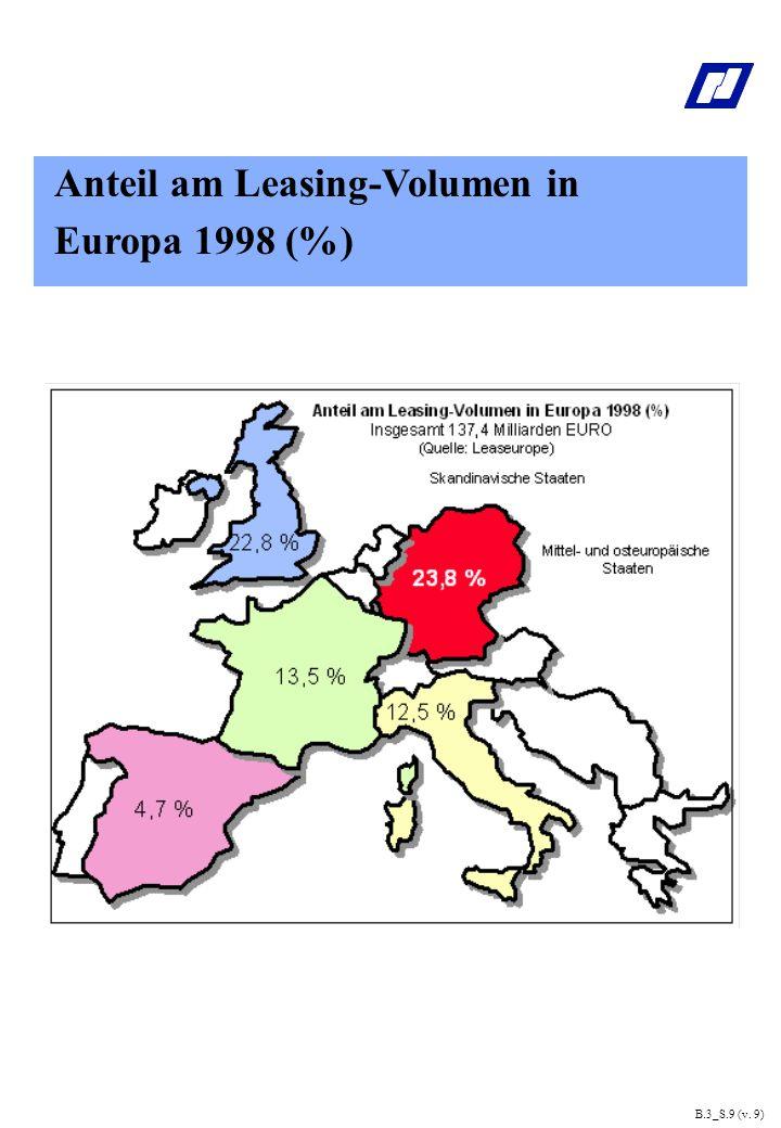 B.3_S.9 (v. 9) Anteil am Leasing-Volumen in Europa 1998 (%)