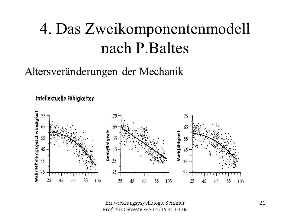 Entwicklungspsychologie Seminar Prof. zur Oeveste WS 05/06 31.01.06 21 4. Das Zweikomponentenmodell nach P.Baltes Altersveränderungen der Mechanik