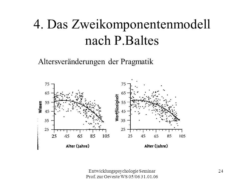 Entwicklungspsychologie Seminar Prof. zur Oeveste WS 05/06 31.01.06 24 4. Das Zweikomponentenmodell nach P.Baltes Altersveränderungen der Pragmatik