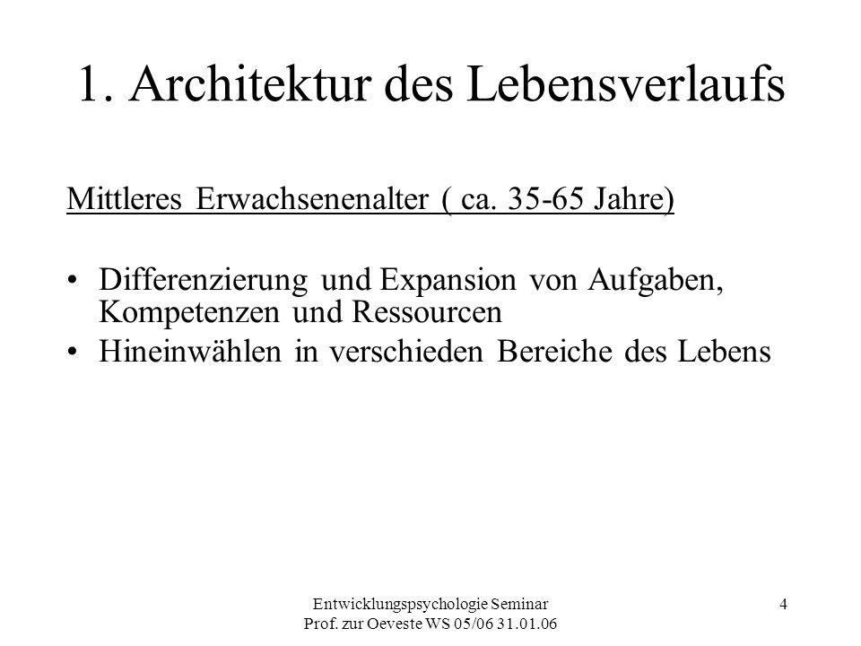 Entwicklungspsychologie Seminar Prof. zur Oeveste WS 05/06 31.01.06 4 1. Architektur des Lebensverlaufs Mittleres Erwachsenenalter ( ca. 35-65 Jahre)