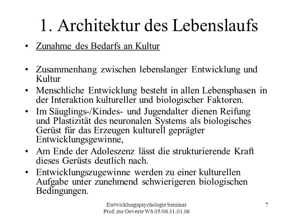 Entwicklungspsychologie Seminar Prof. zur Oeveste WS 05/06 31.01.06 7 1. Architektur des Lebenslaufs Zunahme des Bedarfs an Kultur Zusammenhang zwisch