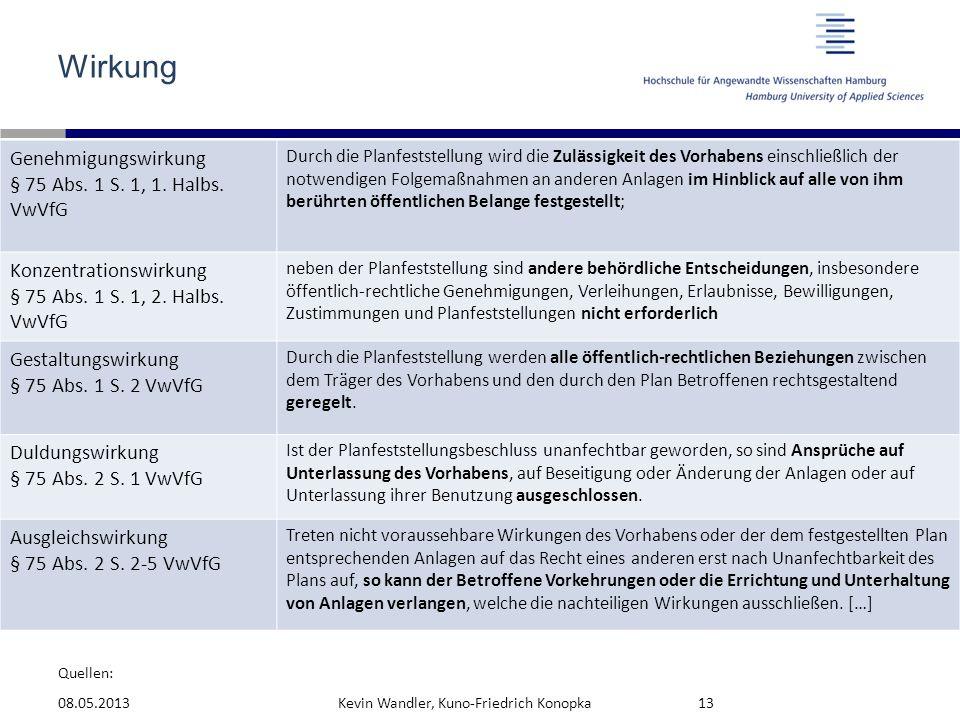 Quellen: Wirkung 08.05.2013Kevin Wandler, Kuno-Friedrich Konopka13 Genehmigungswirkung § 75 Abs. 1 S. 1, 1. Halbs. VwVfG Durch die Planfeststellung wi