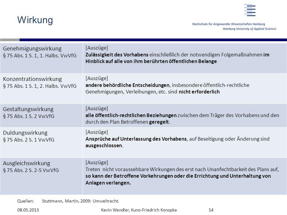 Quellen: Wirkung 08.05.2013Kevin Wandler, Kuno-Friedrich Konopka14 Genehmigungswirkung § 75 Abs. 1 S. 1, 1. Halbs. VwVfG [Auszüge] Zulässigkeit des Vo