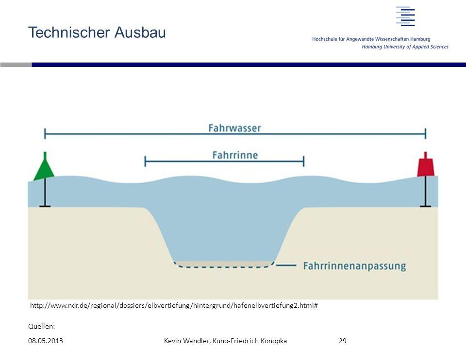 Quellen: Technischer Ausbau 08.05.2013Kevin Wandler, Kuno-Friedrich Konopka29 http://www.ndr.de/regional/dossiers/elbvertiefung/hintergrund/hafenelbve